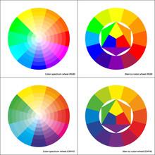 Vector Color Wheel And Itten 1...