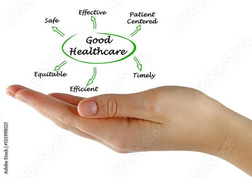 Fotografía  Good Healthcare