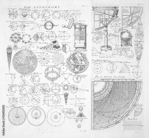 Foto op Plexiglas Retro Vintage astronomical map