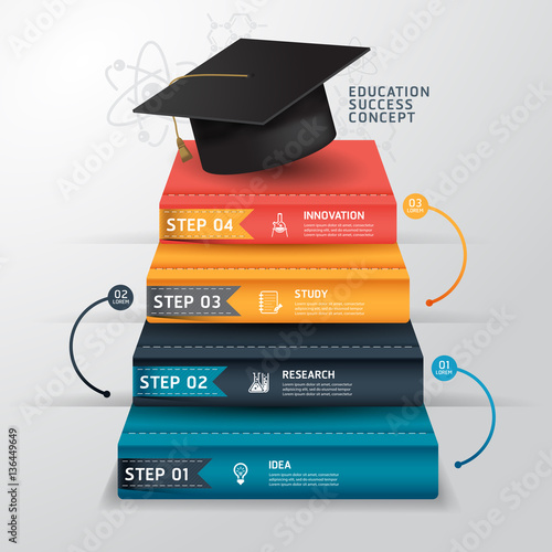 Books step success education concept infographics Canvas Print