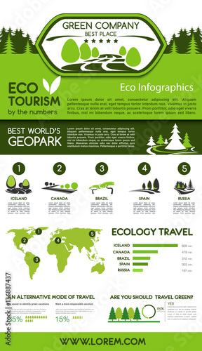 Ecotourism, green traveling infographics design Fototapeta