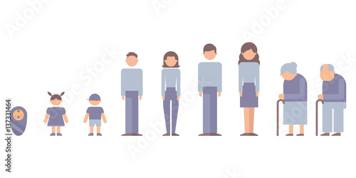 Photo People for infographic: baby, children, teenagers, adult, elderly
