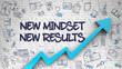 Leinwandbild Motiv New Mindset New Results Drawn on White Brick Wall.