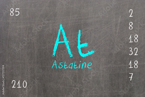 Isolated blackboard with periodic table, Astatine Canvas Print