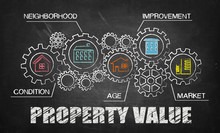 Property Value Concept On Blac...