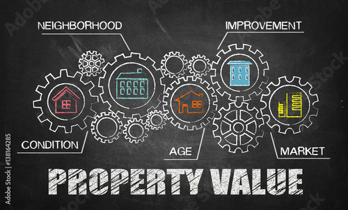 Photo property value concept on blackboard