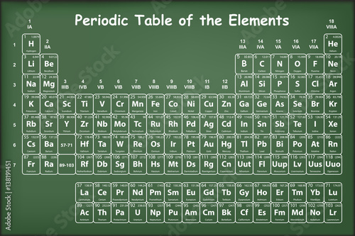 Periodic table of the elements with atomic number symbol and weight periodic table of the elements with atomic number symbol and weight on green chalkboard vector urtaz Image collections
