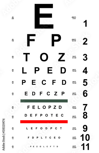 Chart Test Table With Letters For Eye Examination Eye Chart Test
