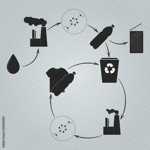 Photo  Recycled plastic concept. Life cycle of plastic.