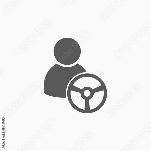 Carta da parati driver icon