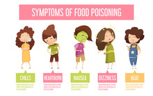 Food Poisoning Symptoms Child Infographic Poster