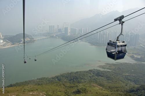 Skyrail Hongkong Poster