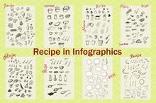 Recipe In Infographics