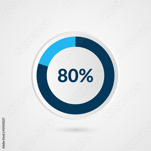 Fotografia  80 percent blue grey and white pie chart
