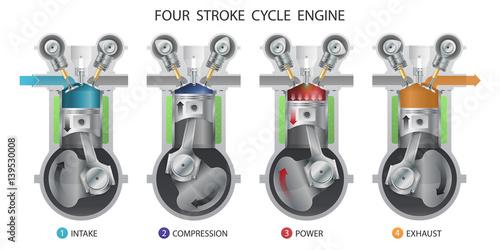 Fotografía  Four stroke engine.