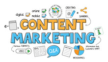 CONTENT MARKETING Vector Conce...