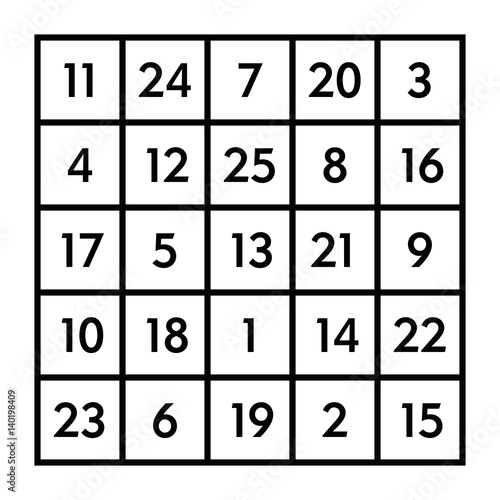5x5 magic square of order 5 of astrological planet Mars with