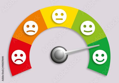 Concept de l'évaluation d'une opinion avec un compteur indiquant différents indices de satisfactions, présentés sous forme d'émoticônes Canvas Print