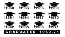 Text With Graduation Hat  1960-1971 Set On A White Illustration