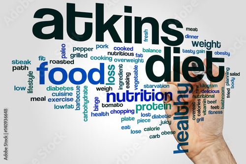Photo Atkins diet word cloud concept on grey background