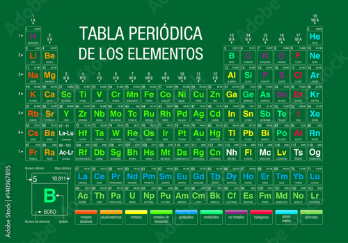 Tabla periodica de los elementos periodic table of elements in tabla periodica de los elementos periodic table of elements in spanish language on green urtaz Images