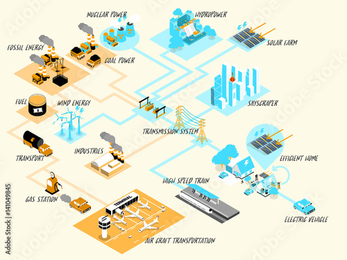 beautiful isometric design of electricity power system and