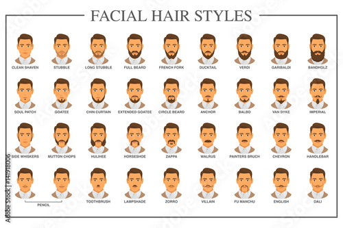 Canvas Print Beard styles guide