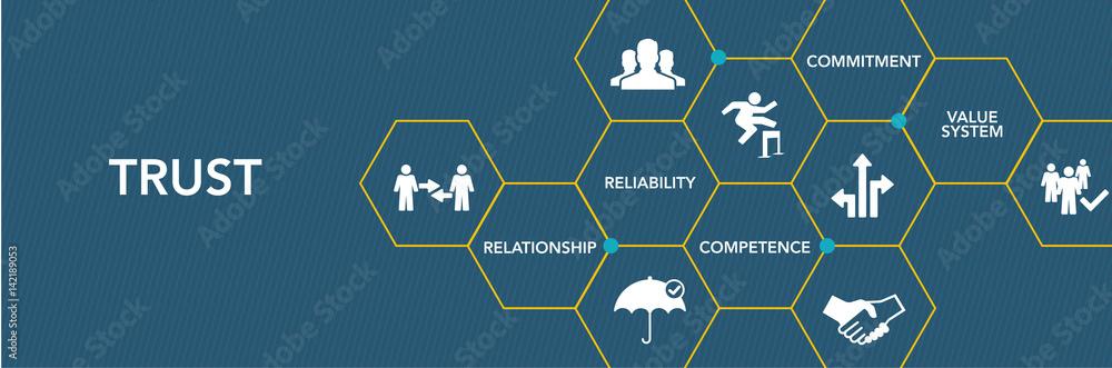 Fototapeta Trust Icon Concept
