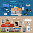 Smart house design concept. Remote control of house. Smart home infographic banner. Modern technologies for household appliances