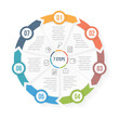 Circle Infographic Template with Seven Elements