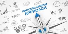 Process-driven Approach / Compass