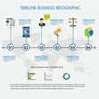 Colorful Timeline Business Infographic Template and Presentations Advertising Design Flat Style