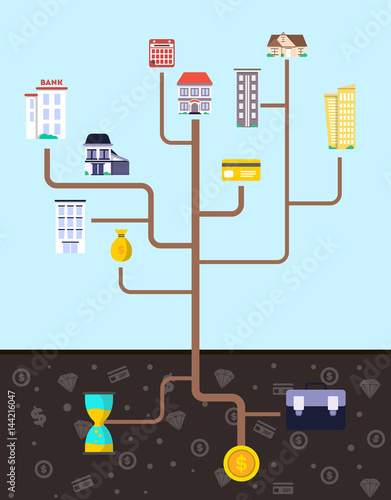 Investment in real estate infographic vector illustration