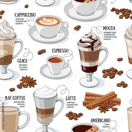 typy-kawy-wzor