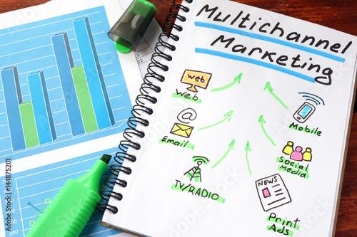 Pinturas sobre lienzo  Multi channel marketing written in a notebook and marker.
