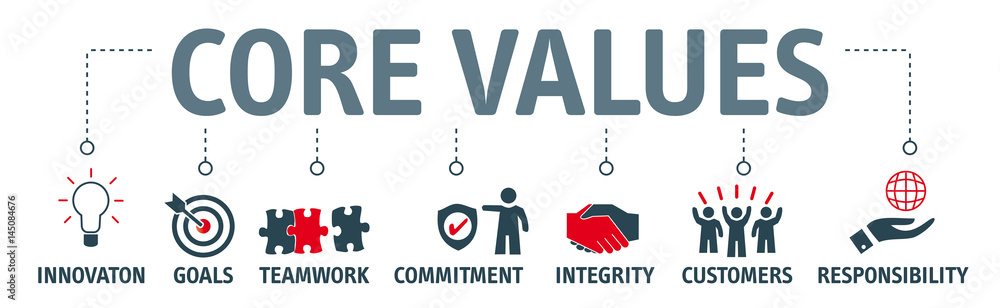 Fototapeta Banner core values