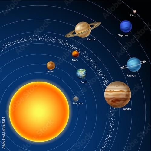 Foto op Aluminium Kosmos Solar system with nine planets