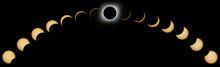 Total Solar Eclipse Phases. Composite Solar Eclipse.