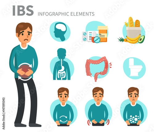 Valokuvatapetti irritable bowel syndrome
