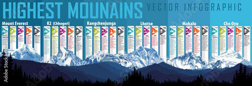 Photo Vector highest mountains infographic
