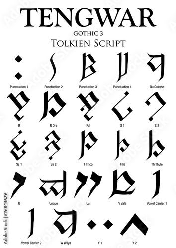 Fotografie, Tablou  TENGWAR GOTHIC Alphabet 3 - Tolkien Script on white background - Vector Image