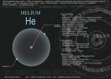 Educational Visualization Page Of Helium Atom