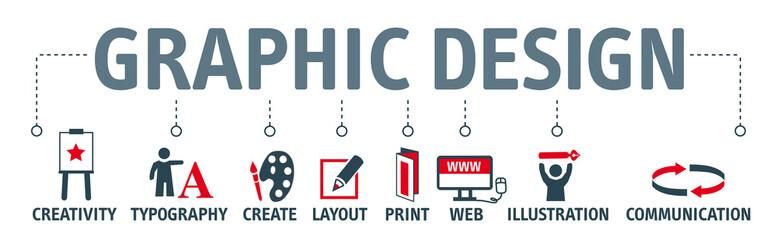 Banner Graphic design concept english keywords