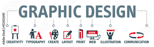Banner Graphic design concept english keywords