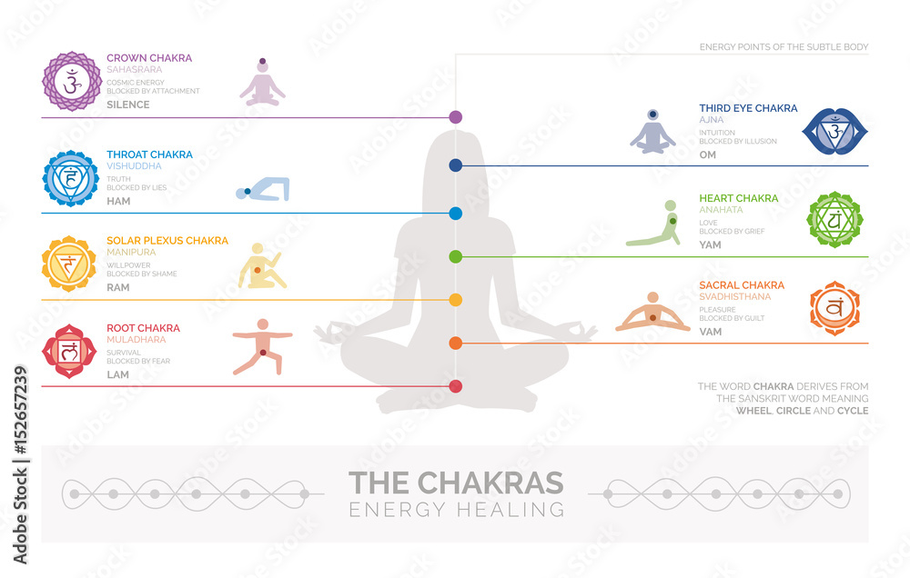 Photo  Chakras and energy healing