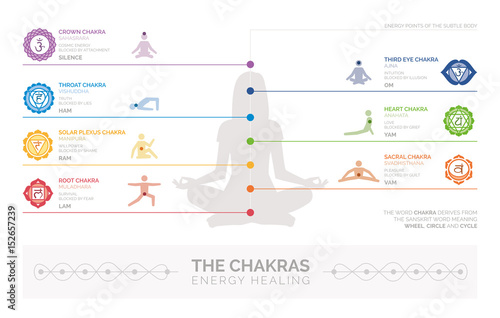 Valokuvatapetti Chakras and energy healing