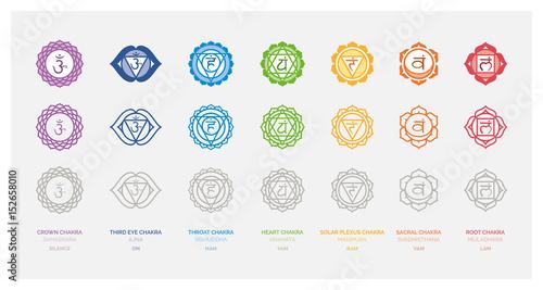 The seven chakras Canvas Print