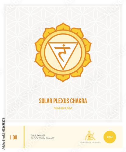 Photo  Solar plexus chakra Manipura