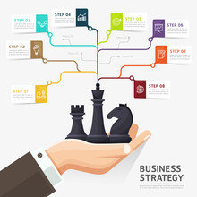Steps To Business Strategy Con...