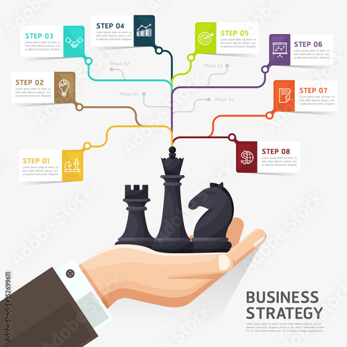 Photo  Steps to business strategy concept template